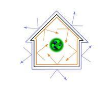 Dom ocieplony - przepływ tempertur