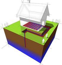 Schemat działania pompy ciepła