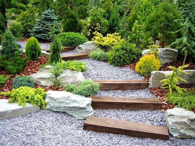 Ogród przydomowy