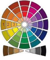 Koło barw 1