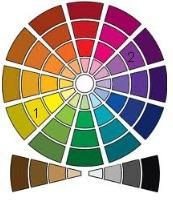 Koło barw 4